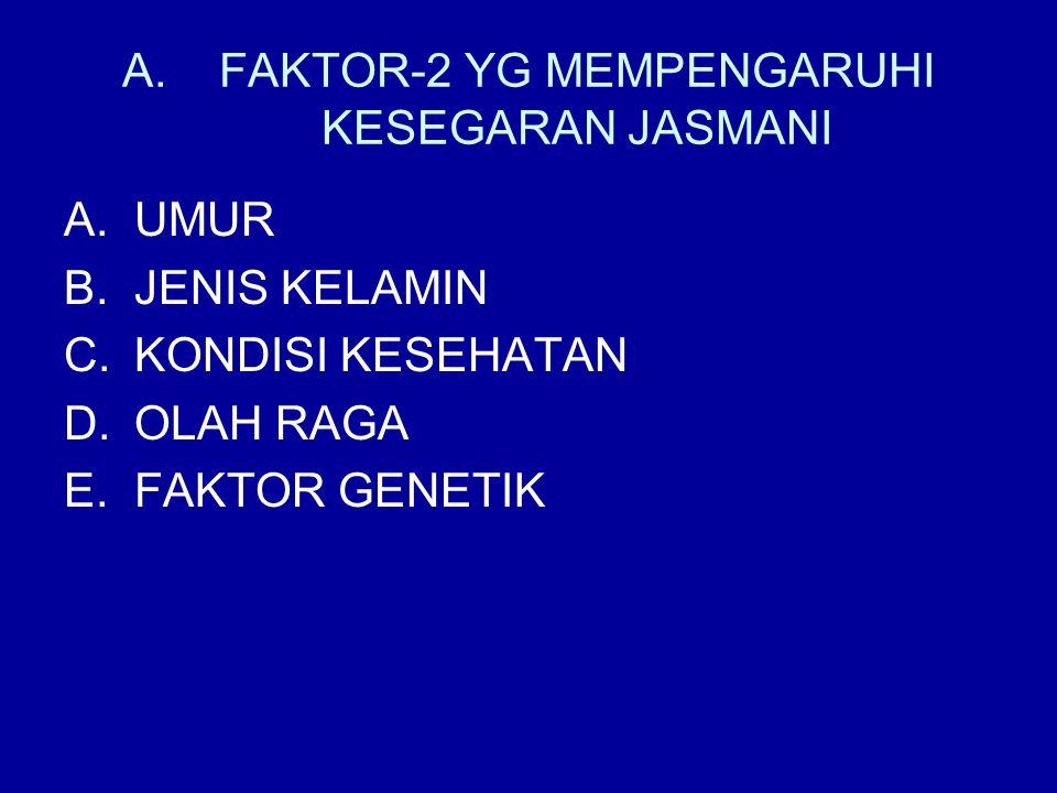 FAKTOR-2 YG MEMPENGARUHI KESEGARAN JASMANI