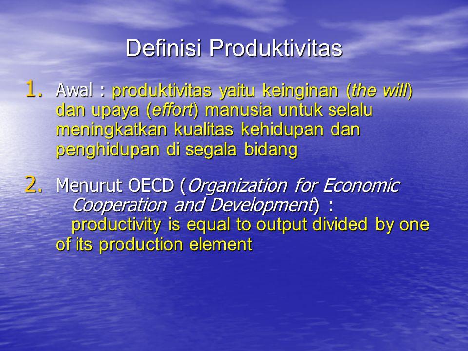 Definisi Produktivitas