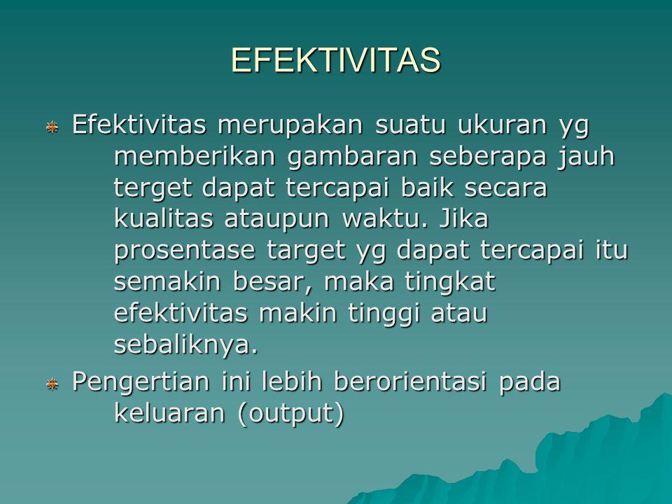 EFEKTIVITAS