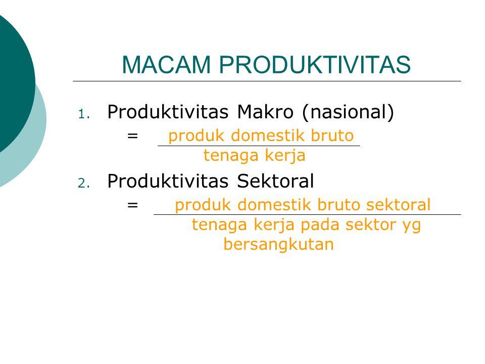 MACAM PRODUKTIVITAS Produktivitas Makro (nasional) = produk domestik bruto tenaga kerja.