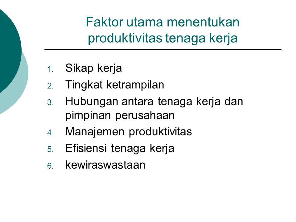 Faktor utama menentukan produktivitas tenaga kerja
