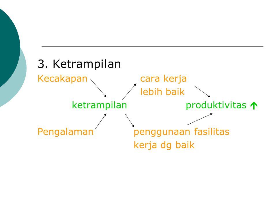 3. Ketrampilan Kecakapan cara kerja lebih baik