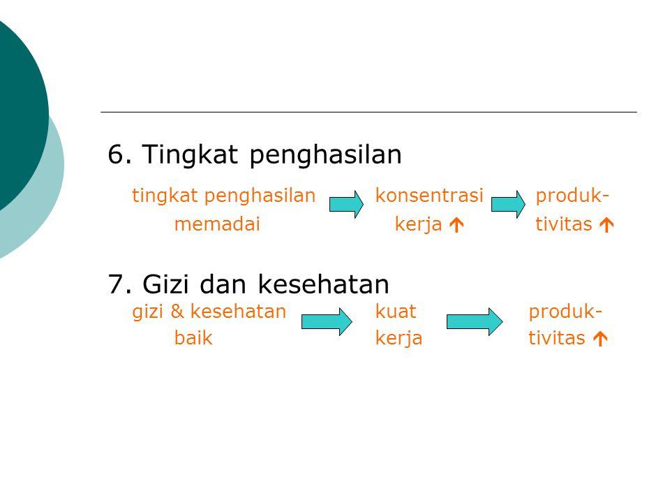 tingkat penghasilan konsentrasi produk-
