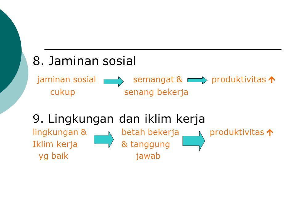 jaminan sosial semangat & produktivitas 