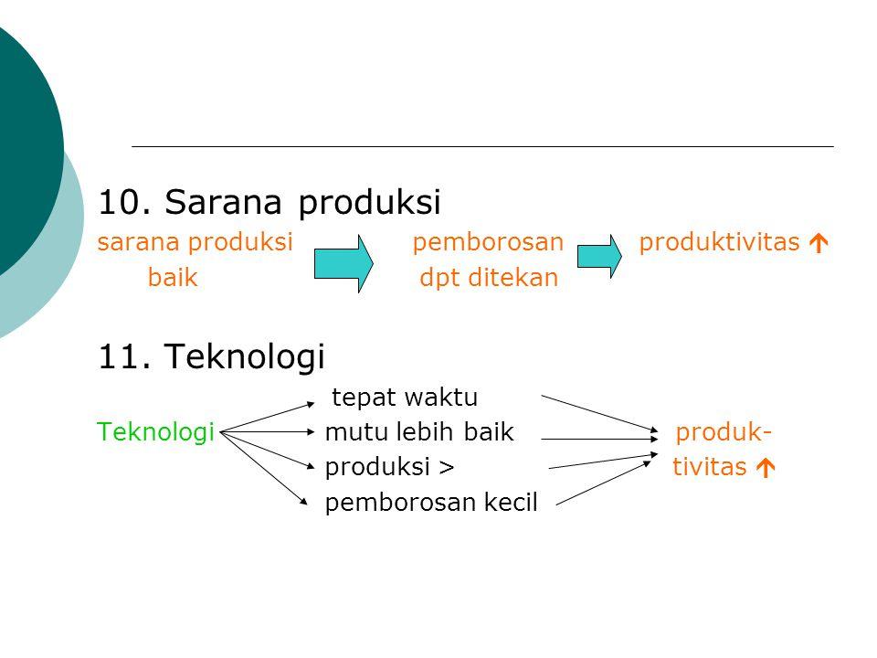 10. Sarana produksi 11. Teknologi