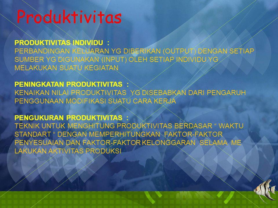 Produktivitas PRODUKTIVITAS INDIVIDU :