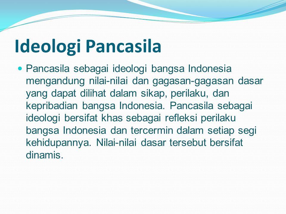 Ideologi Pancasila