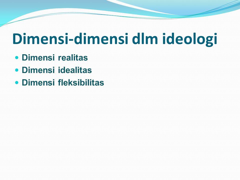 Dimensi-dimensi dlm ideologi