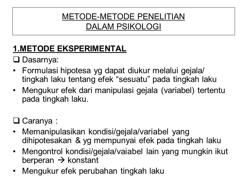 METODE-METODE PENELITIAN DALAM PSIKOLOGI