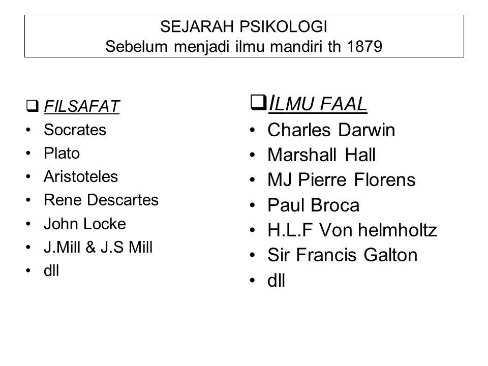 SEJARAH PSIKOLOGI Sebelum menjadi ilmu mandiri th 1879