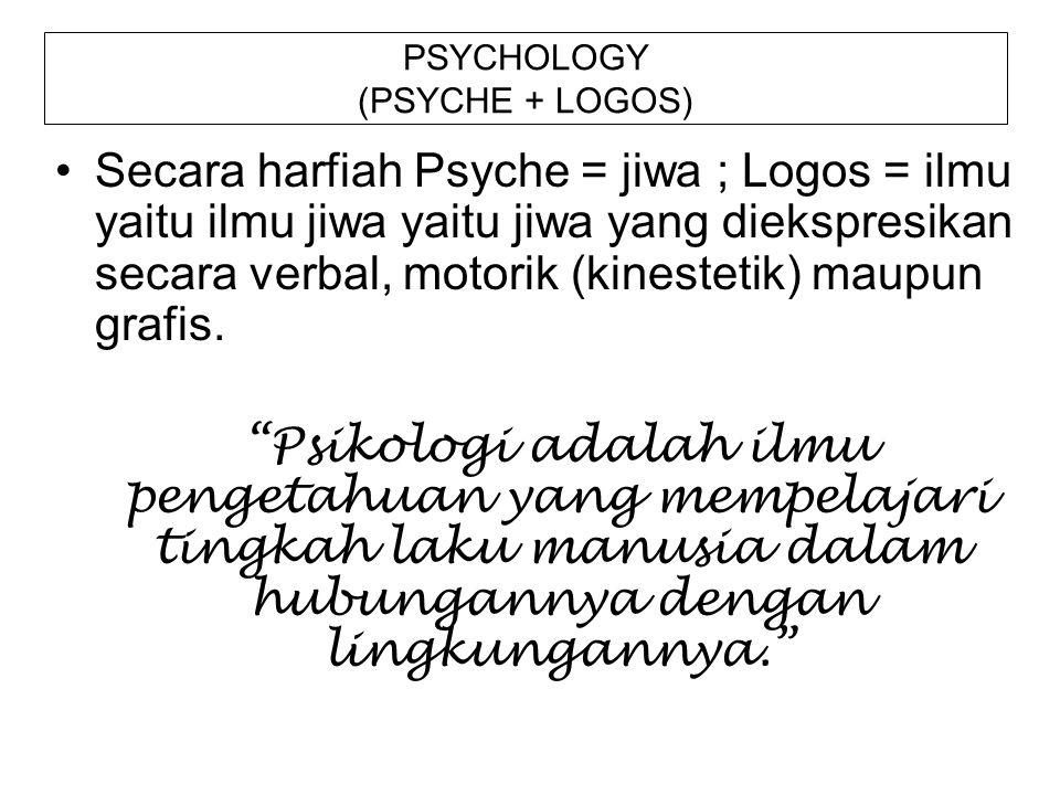 PSYCHOLOGY (PSYCHE + LOGOS)