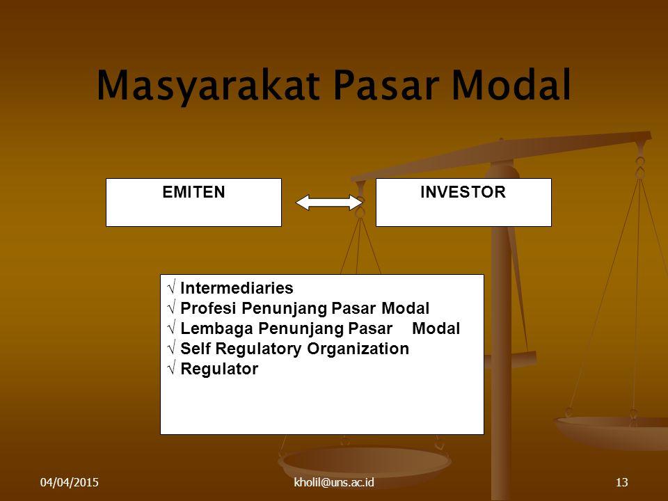 Masyarakat Pasar Modal