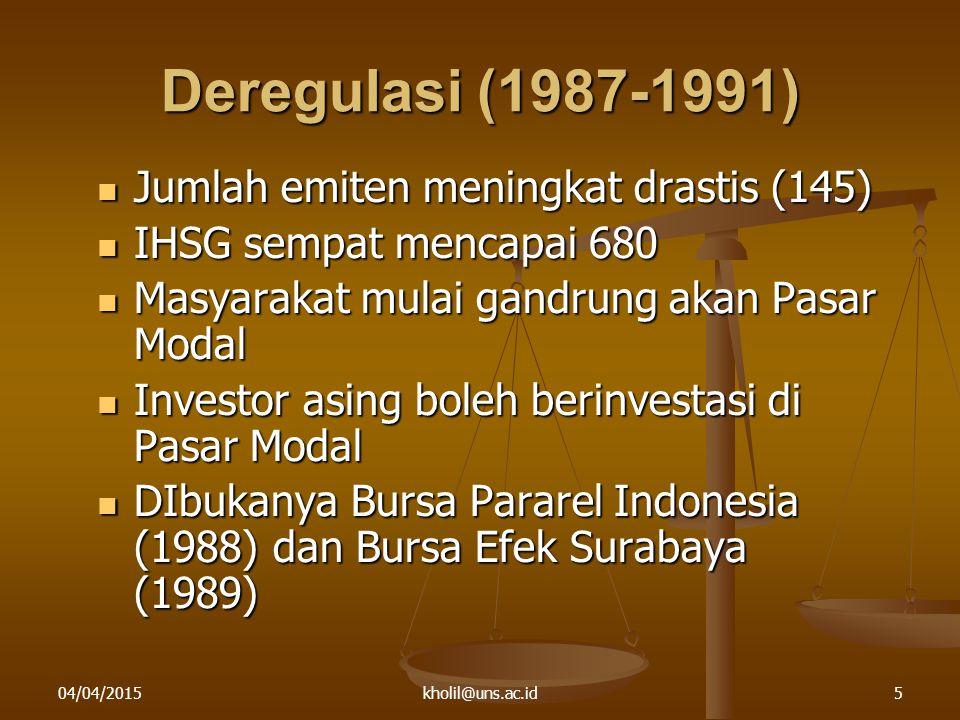 Deregulasi (1987-1991) Jumlah emiten meningkat drastis (145)