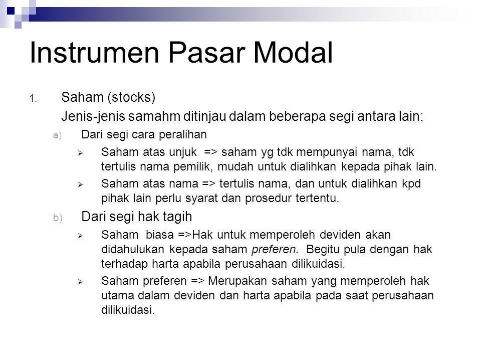 Instrumen Pasar Modal Saham (stocks)