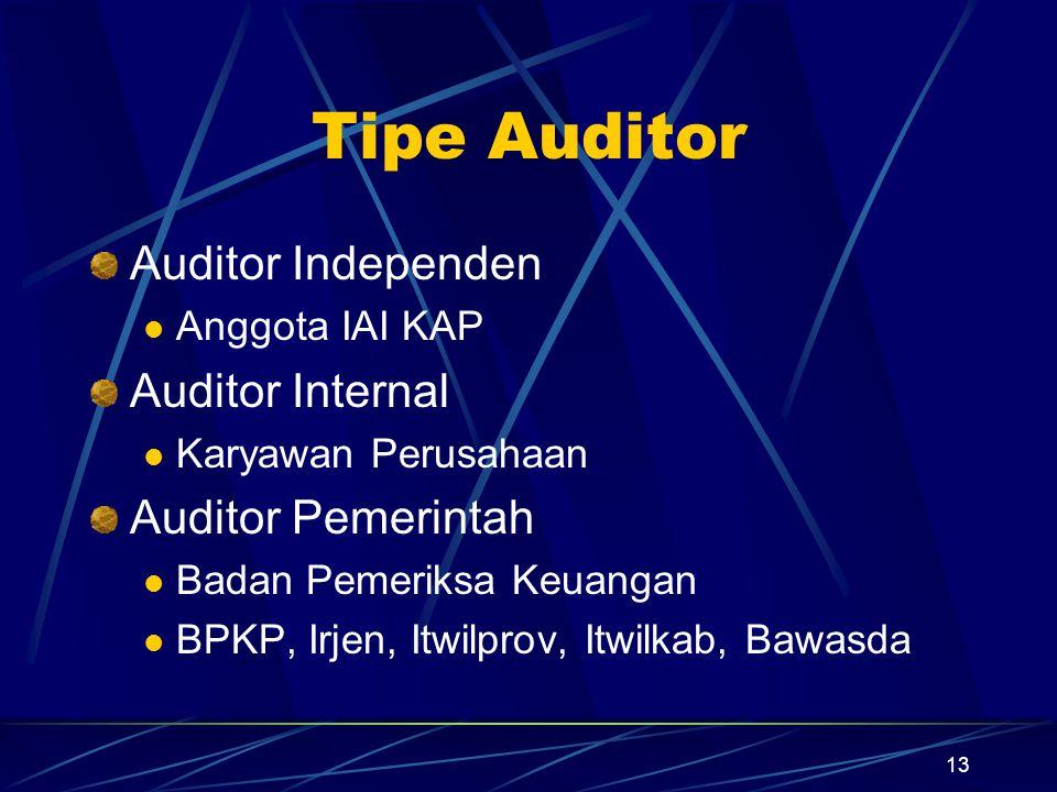 Tipe Auditor Auditor Independen Auditor Internal Auditor Pemerintah