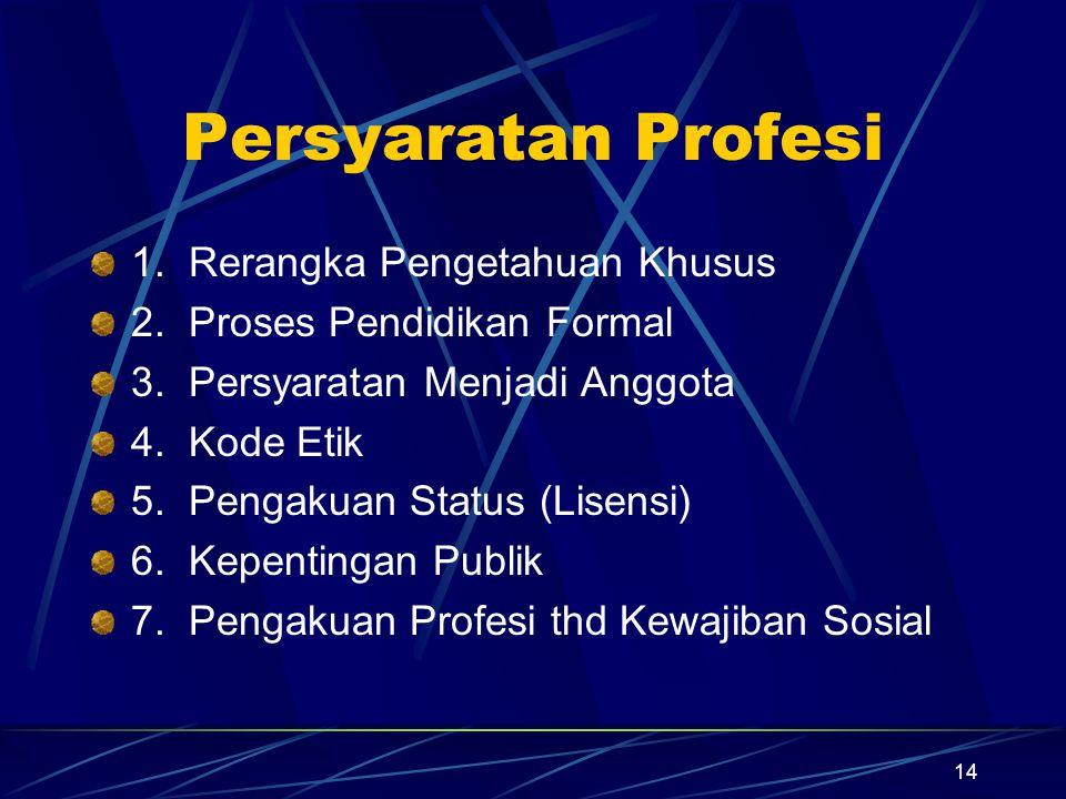 Persyaratan Profesi 1. Rerangka Pengetahuan Khusus