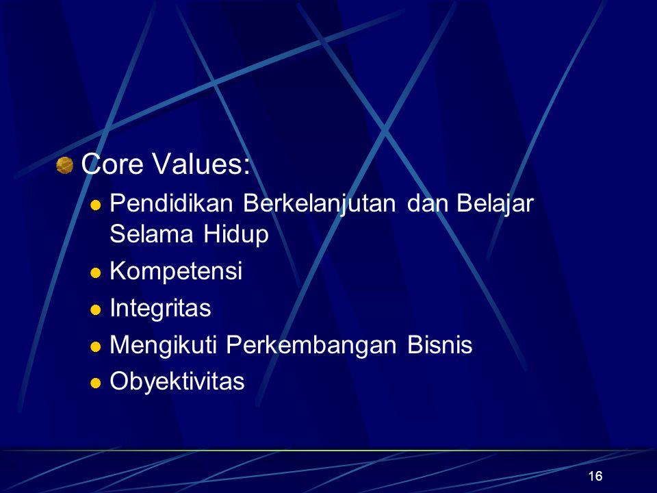 Core Values: Pendidikan Berkelanjutan dan Belajar Selama Hidup