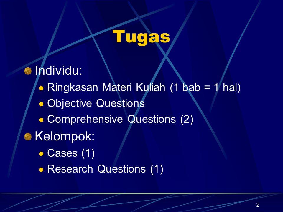 Tugas Individu: Kelompok: Ringkasan Materi Kuliah (1 bab = 1 hal)