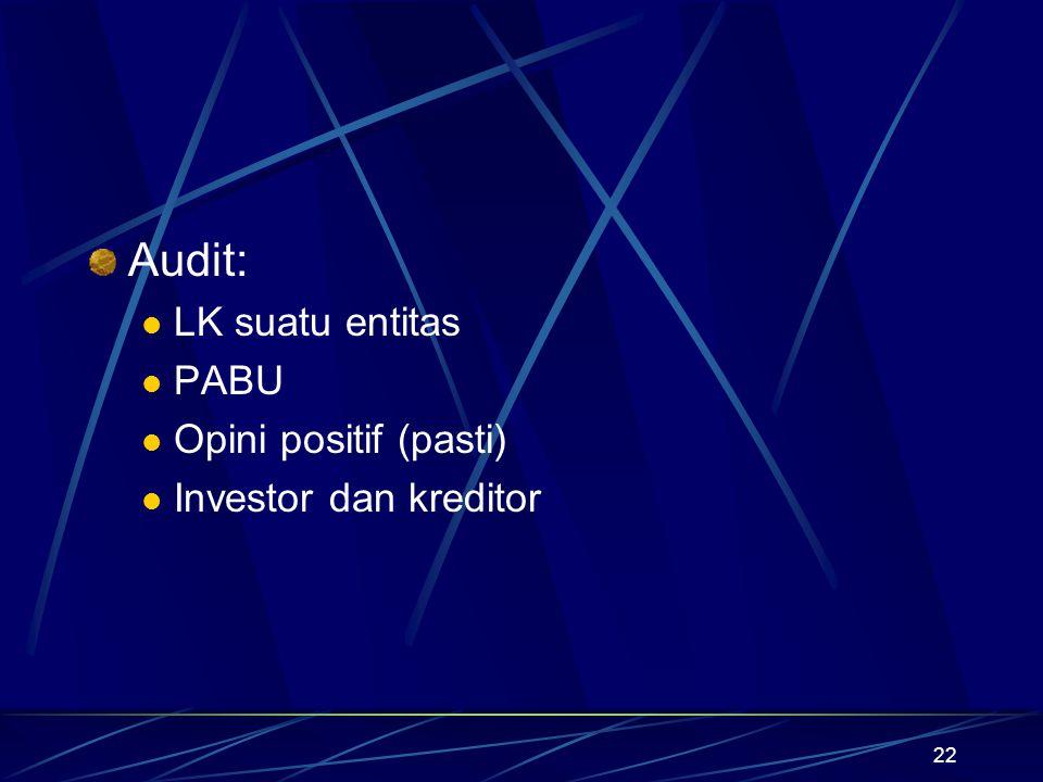 Audit: LK suatu entitas PABU Opini positif (pasti)