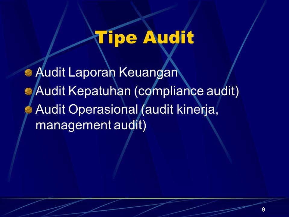 Tipe Audit Audit Laporan Keuangan Audit Kepatuhan (compliance audit)