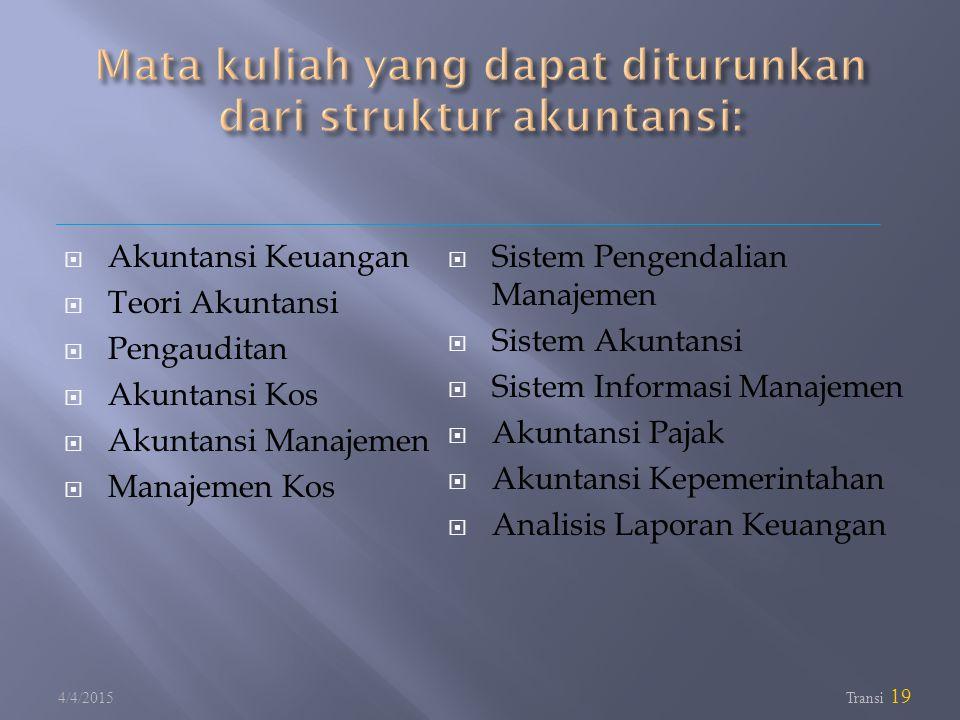 Mata kuliah yang dapat diturunkan dari struktur akuntansi: