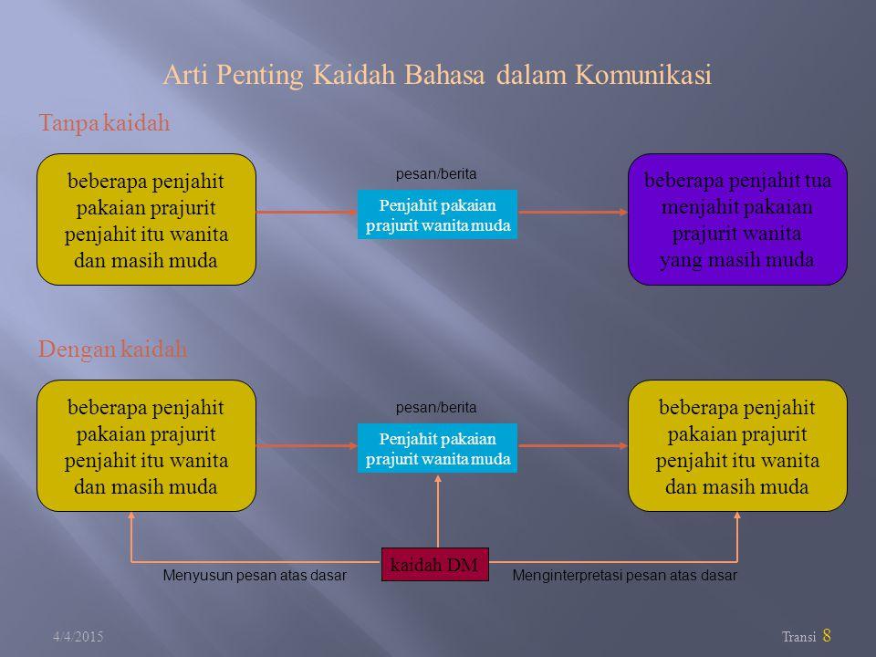 Arti Penting Kaidah Bahasa dalam Komunikasi