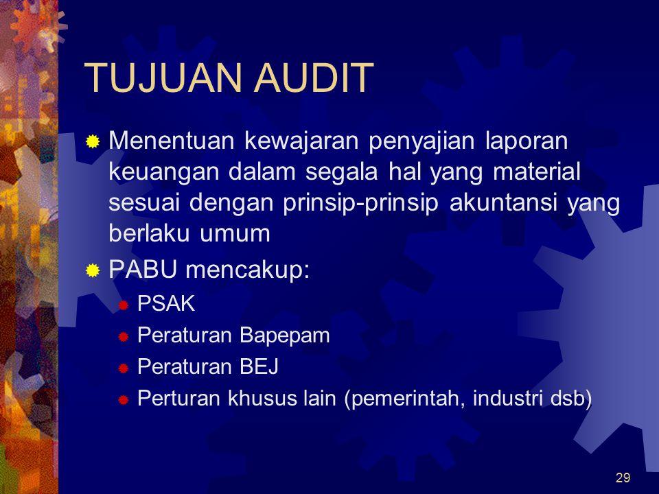 TUJUAN AUDIT Menentuan kewajaran penyajian laporan keuangan dalam segala hal yang material sesuai dengan prinsip-prinsip akuntansi yang berlaku umum.