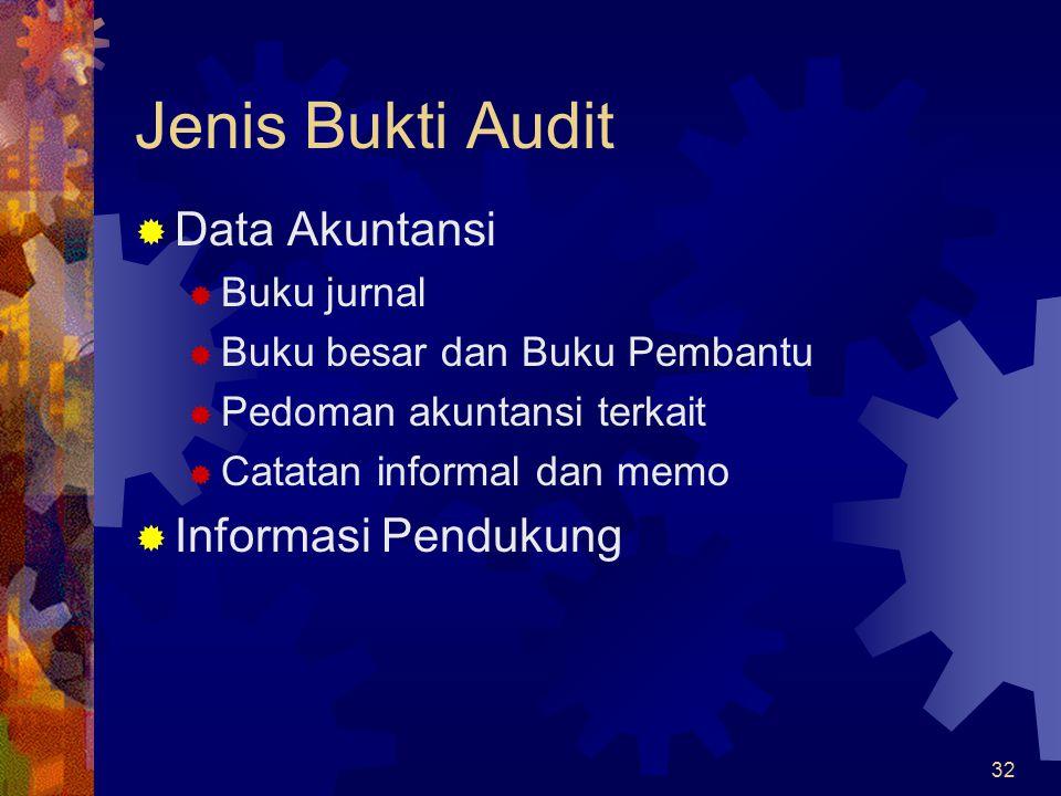 Jenis Bukti Audit Data Akuntansi Informasi Pendukung Buku jurnal