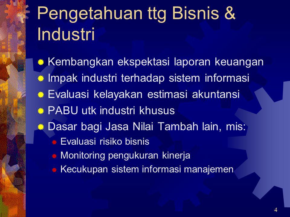 Pengetahuan ttg Bisnis & Industri