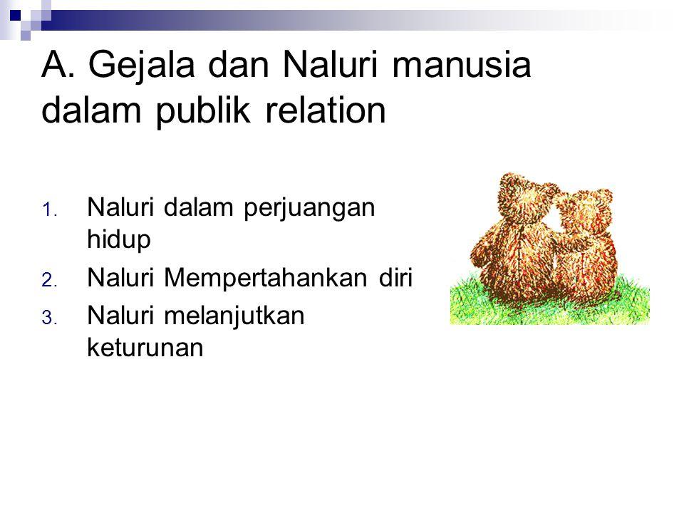A. Gejala dan Naluri manusia dalam publik relation