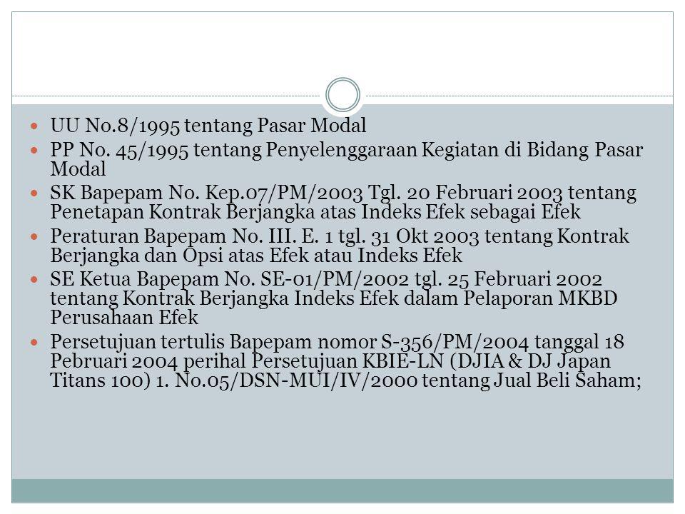 UU No.8/1995 tentang Pasar Modal