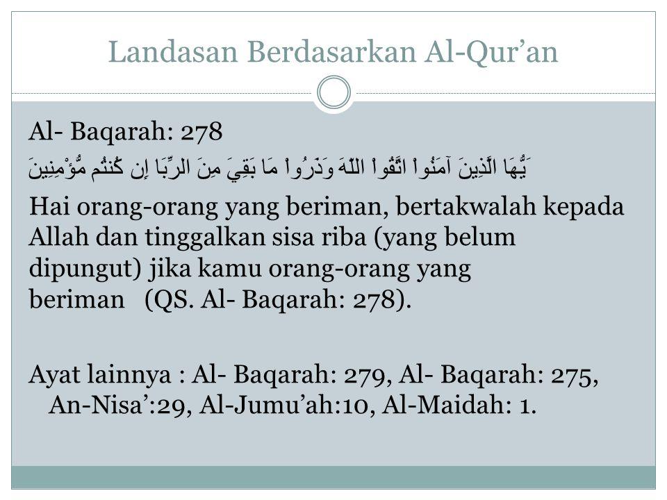 Landasan Berdasarkan Al-Qur'an