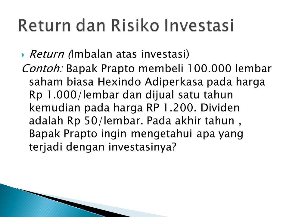 Return dan Risiko Investasi