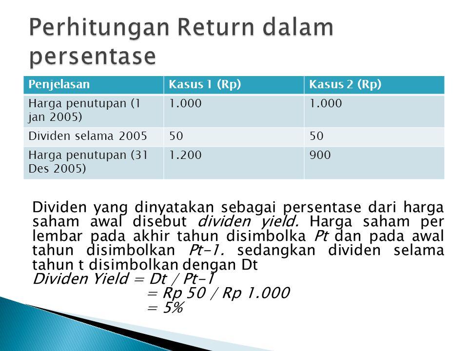 Perhitungan Return dalam persentase