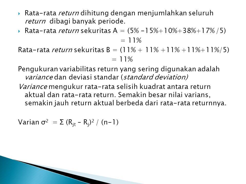 Rata-rata return dihitung dengan menjumlahkan seluruh return dibagi banyak periode.