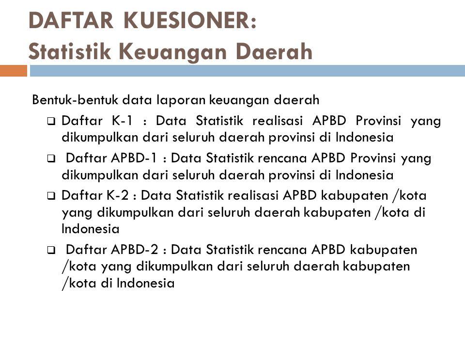 DAFTAR KUESIONER: Statistik Keuangan Daerah