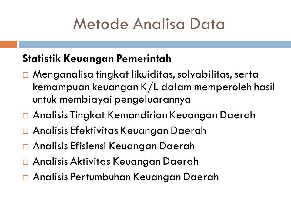 Metode Analisa Data Statistik Keuangan Pemerintah
