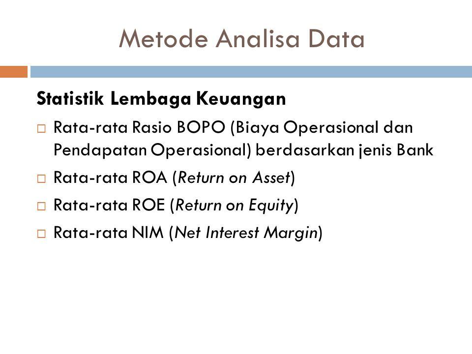 Metode Analisa Data Statistik Lembaga Keuangan