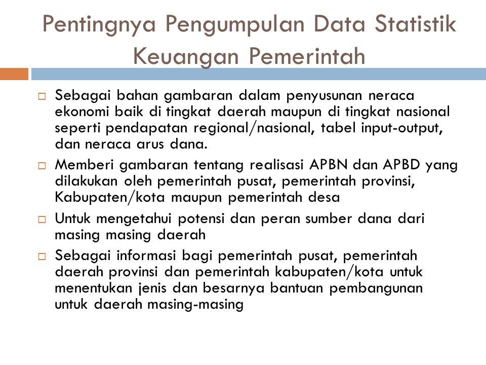Pentingnya Pengumpulan Data Statistik Keuangan Pemerintah