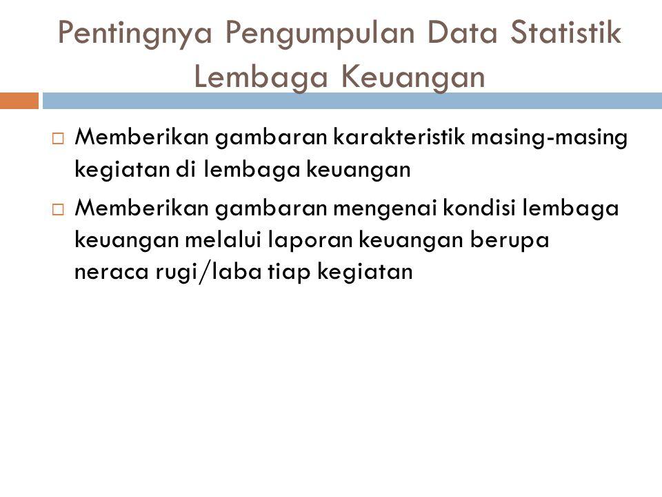 Pentingnya Pengumpulan Data Statistik Lembaga Keuangan