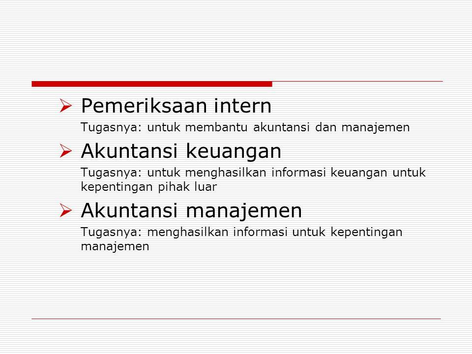 Pemeriksaan intern Akuntansi keuangan Akuntansi manajemen
