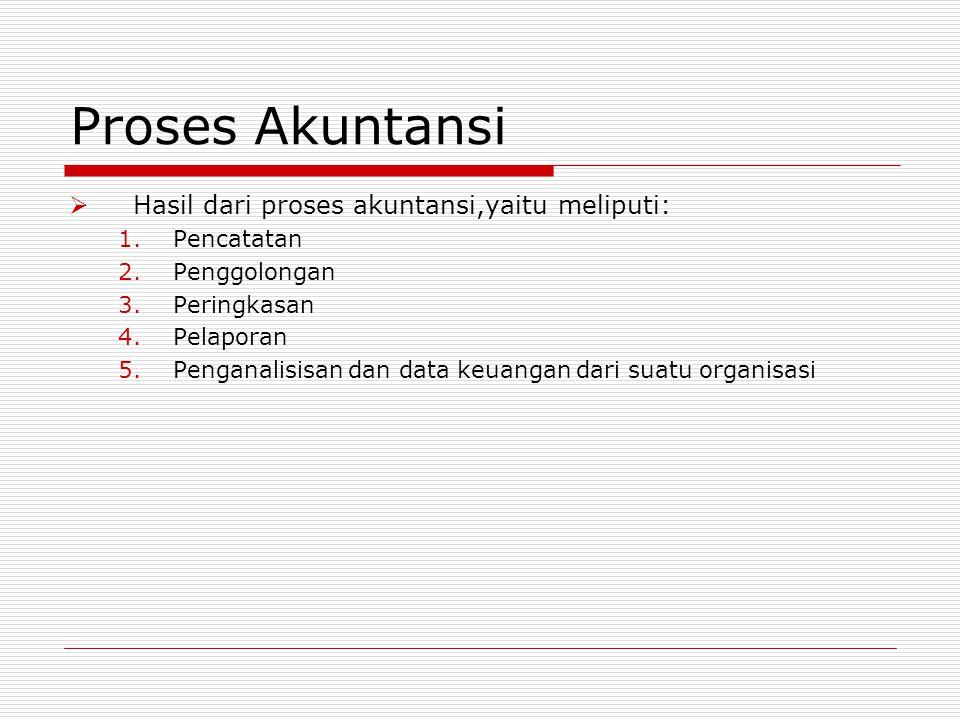 Proses Akuntansi Hasil dari proses akuntansi,yaitu meliputi: