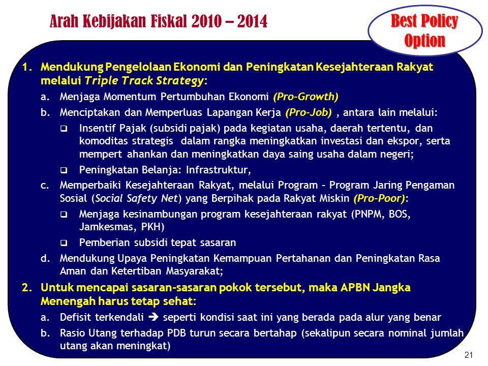 Arah Kebijakan Fiskal 2010 – 2014