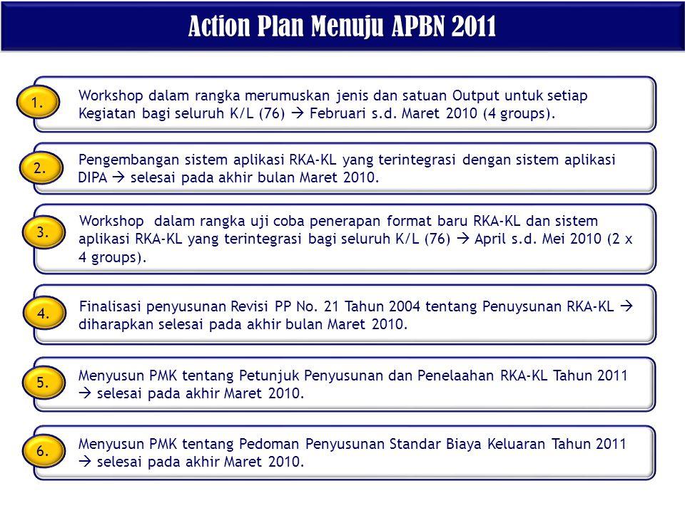 Action Plan Menuju APBN 2011