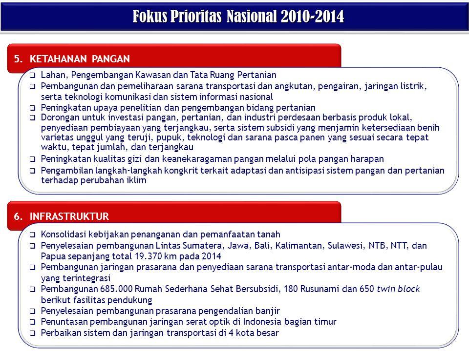 Fokus Prioritas Nasional 2010-2014
