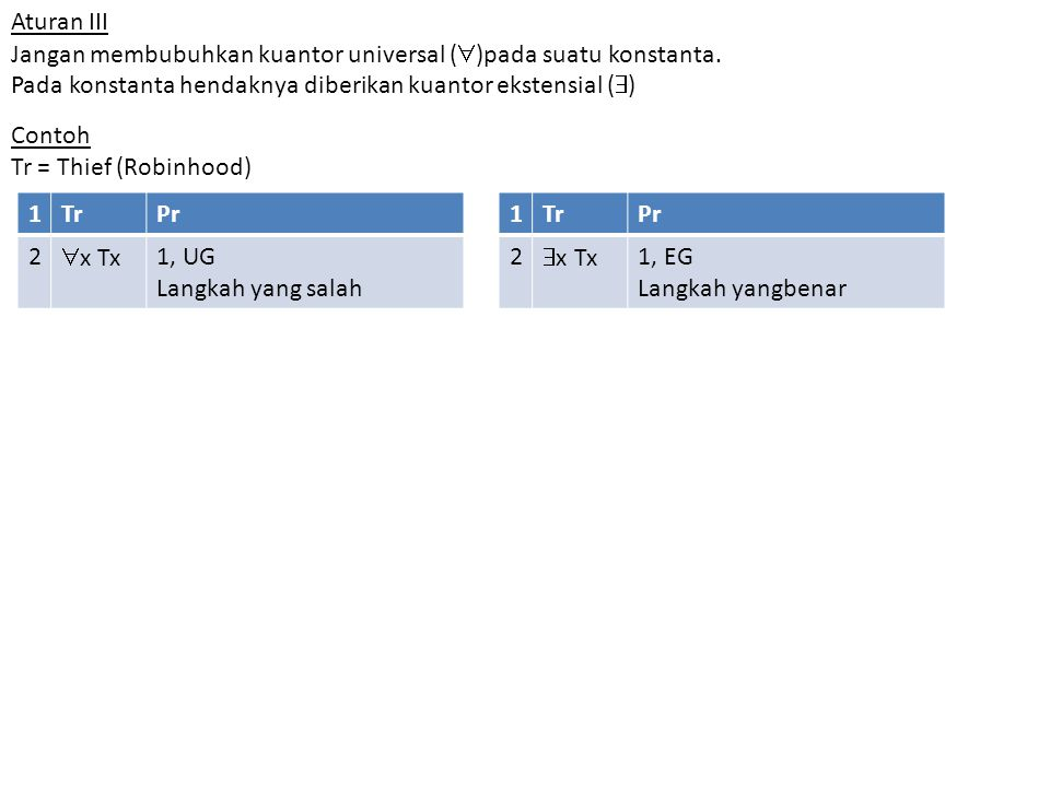Aturan III Jangan membubuhkan kuantor universal ()pada suatu konstanta. Pada konstanta hendaknya diberikan kuantor ekstensial ()