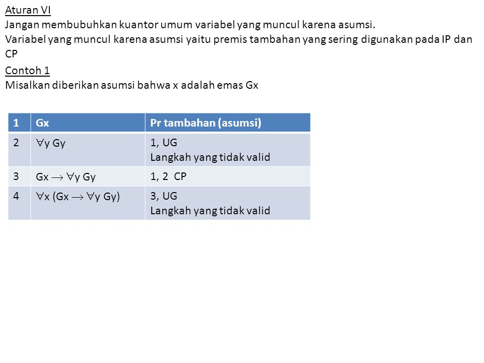 Aturan VI Jangan membubuhkan kuantor umum variabel yang muncul karena asumsi.