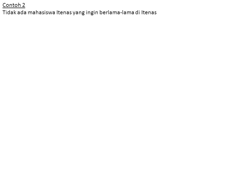 Contoh 2 Tidak ada mahasiswa Itenas yang ingin berlama-lama di Itenas