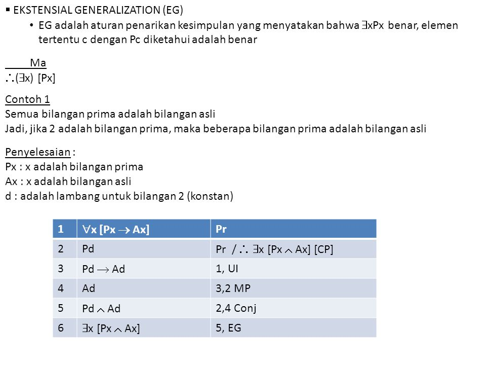 EKSTENSIAL GENERALIZATION (EG)