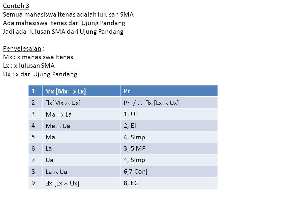 Contoh 3 Semua mahasiswa Itenas adalah lulusan SMA. Ada mahasiswa Itenas dari Ujung Pandang. Jadi ada lulusan SMA dari Ujung Pandang.
